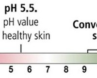 ph of healthy skin