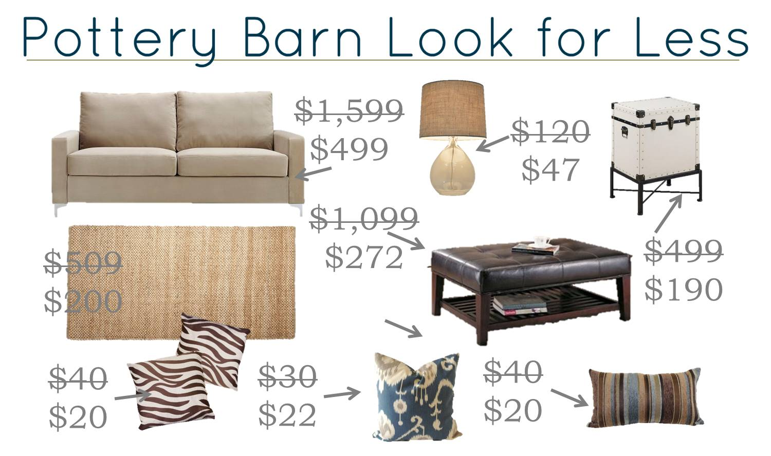 Pottery Barn Living Room Pottery Barn Living Room For Less